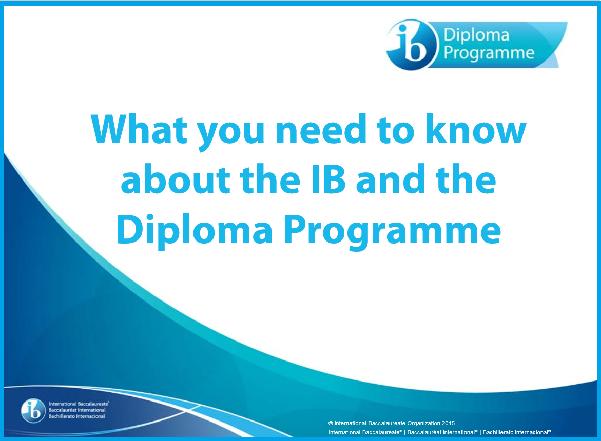 IB-Präsentation